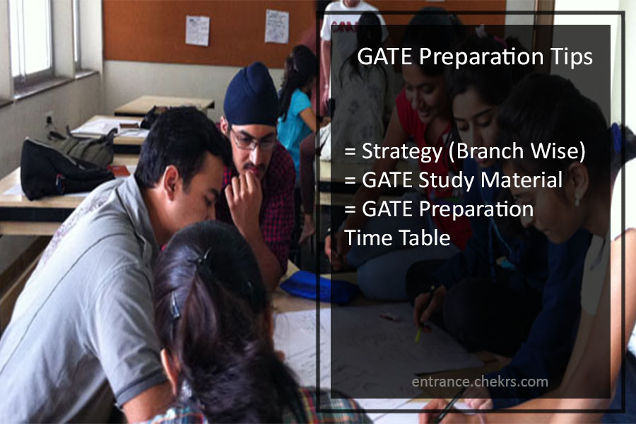 GATE Preparation Tips 2021