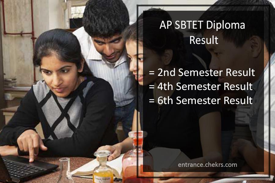 AP SBTET Diploma Result, (C16 C14 C09) 2nd 4th 6th Semester Result