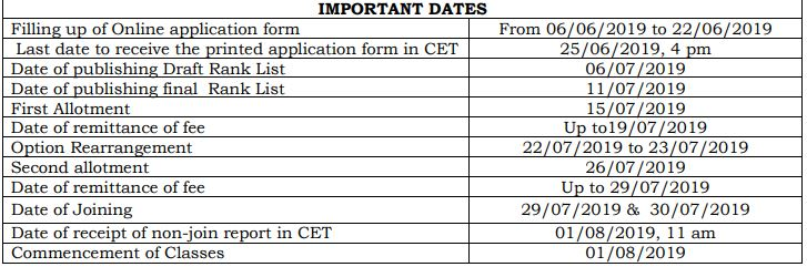 Kerala M.Tech Final Merit List 2019 Schedule