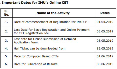 IMU CET Dates