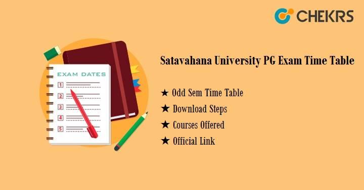 satavahana university pg exam time table 2021