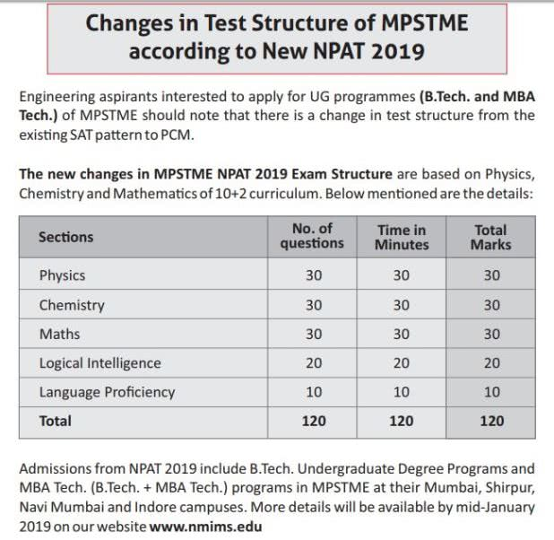 NPAT cHANGES Engg