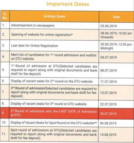 Important Dates for online Registration for B. Des.