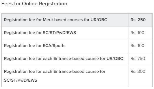 DU Application form fee