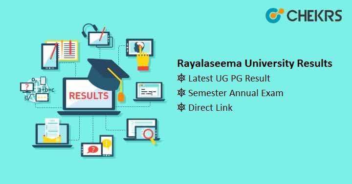 Rayalaseema University Results 2019