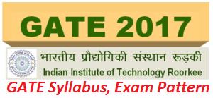 GATE Syllabus, Exam Pattern 2017