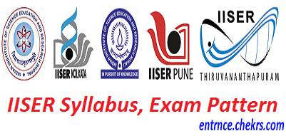 IISER Syllabus, Exam Pattern 2017