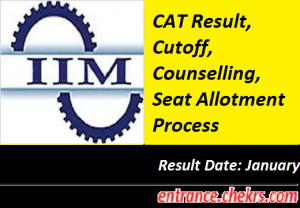 CAT Result, Cutoff, Counselling 2017-18