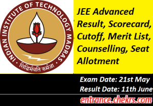 JEE Advanced Result Result 2017