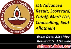 JEE Advanced Result Result 2017