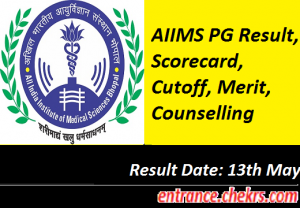 AIIMS PG Result 2017