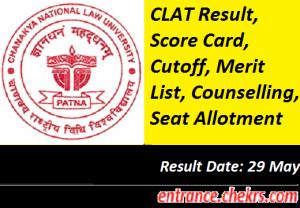 CLAT Result 2017