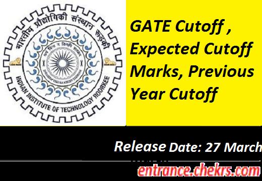 GATE 2017 Cutoff