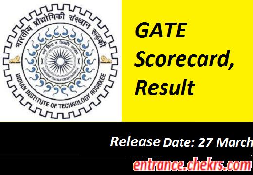 GATE 2017 Scorecard