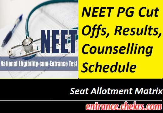 NEET PG Result, Counselling Process 2017