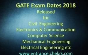 GATE Exam dates