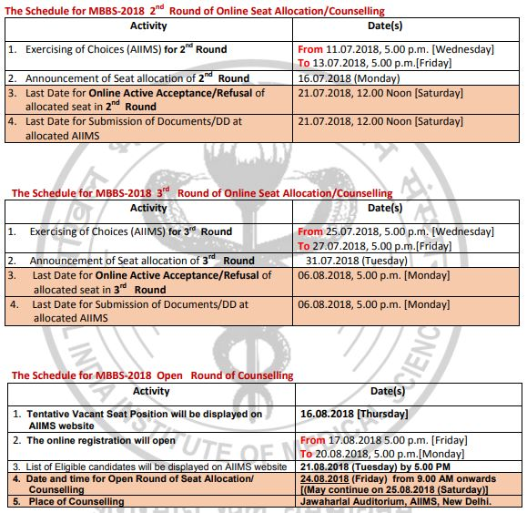 AIIMS MBBS Counselling Schedule Seat Allotment