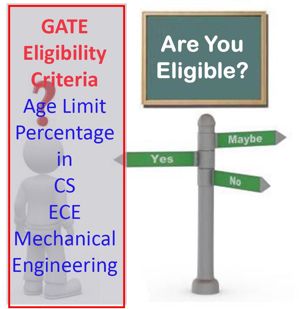 GATE Eligibility Criteria 2021