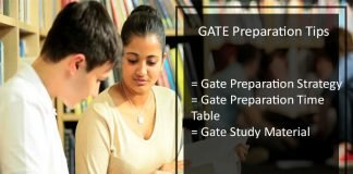 gate preparation tips, strategy, time table