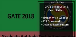 GATE Syllabus, Exam Pattern for Mechanical, Computer Science, Civil, Electrical