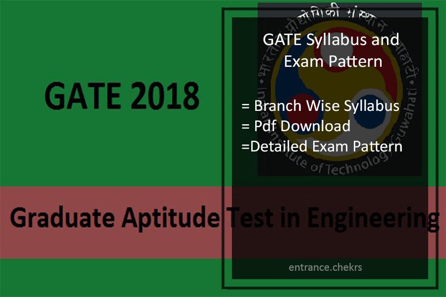 Gate 2019 Syllabus Exam Pattern For Mechanical Cse