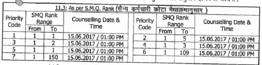 JCECE Counselling- Round 1 & 2 Seat Status, Schedule, Allotment Result