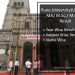 Unipune MA M.Sc M.Com Result- Pune university Part 1 2 Results