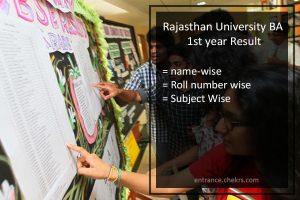Rajasthan University BA 1st Year Result- Check Merit List