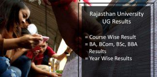 Rajasthan University (RU) UG Results- Uniraj BA, BCom, BSc Results