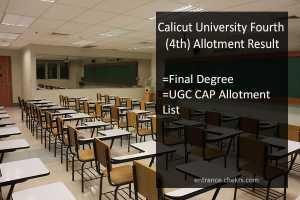 Calicut University Fourth (4th) Allotment Result, Final Degree UGC CAP Allotment List