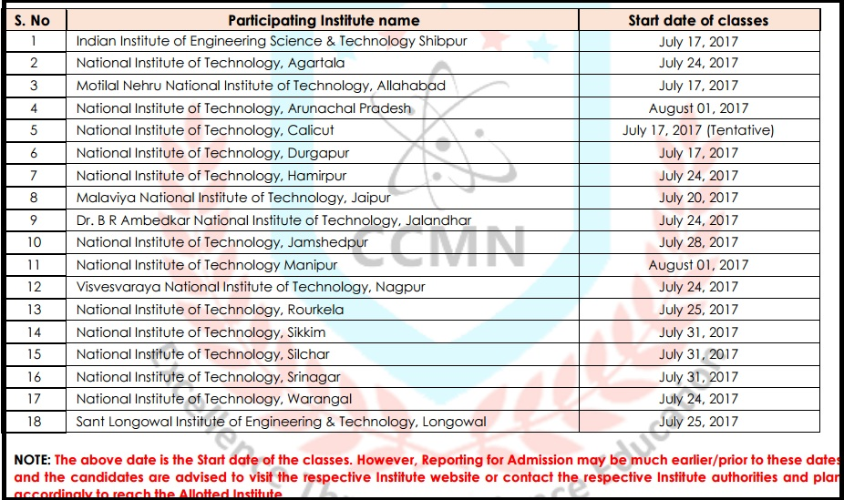CCMN Counselling - NIT & CFTIs Centralized Seat Allotment Dates, Result
