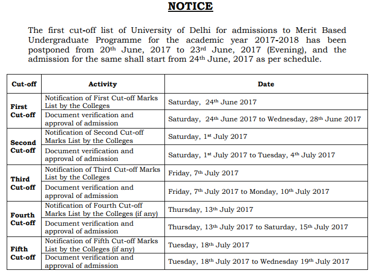 DU Third/ Fourth Cut Off List , Delhi University 3rd 4th Merit List Download