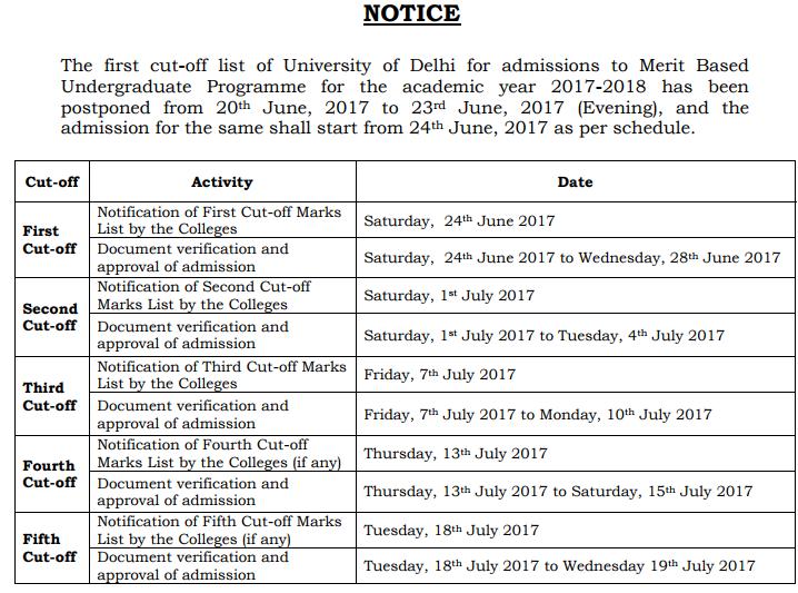 DU Third/ Fourth Cut Off List , Delhi University 3rd 4th Merit List Download