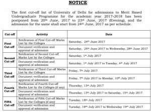Delhi University (DU) Cut Off List, Second (2nd) Merit List