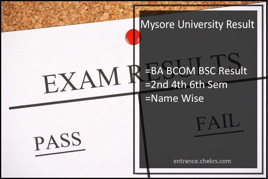 Mysore University BA BSC BCOM Result- 2nd-4th-6th Semester Results @uni-mysore.ac.in