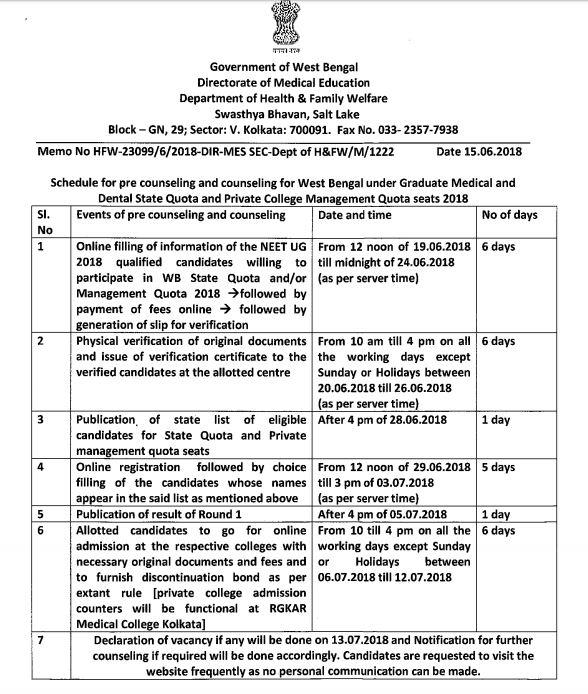 West Bengal MBBS Admission Merit List