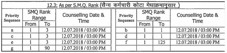 JCECE Counselling 2018 Schedule