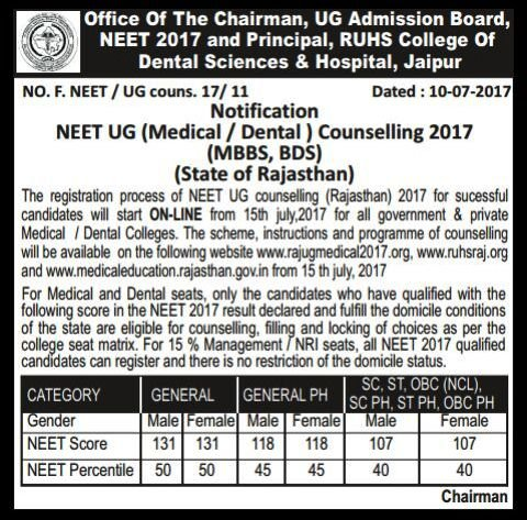 Rajasthan MBBS Counselling 2017- NEET Cut Off, Merit List, Seat Allotment Result