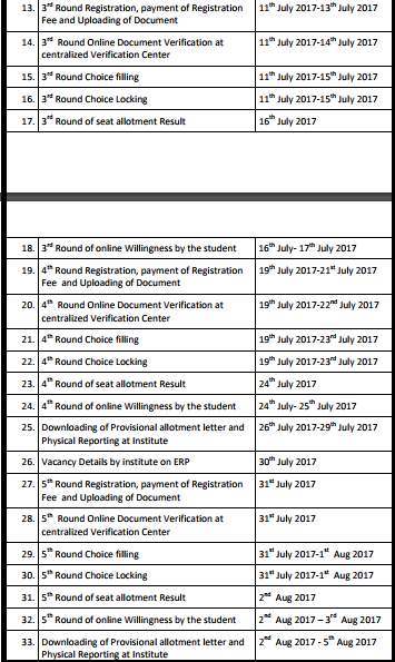 UPSEE Seat Allotment, 3rd-4th-5th Round Counselling Result @upsee.nic.in