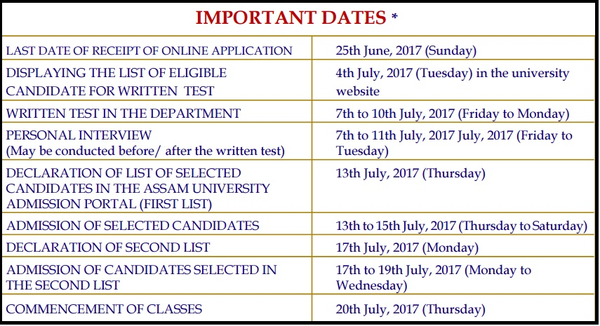 Assam University Entrance Exam Result - UG PG Admission Test Merit, Counselling Dates