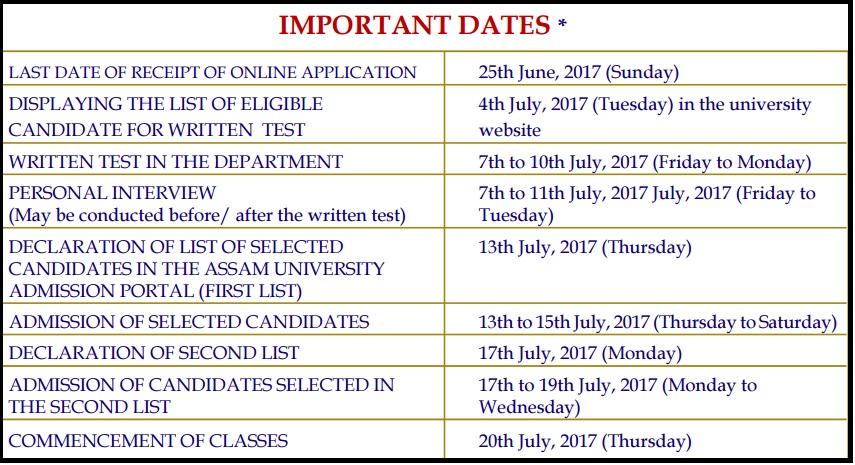 Assam University Entrance Exam Result - UG PG Admission Test Merit, Counselling Dates