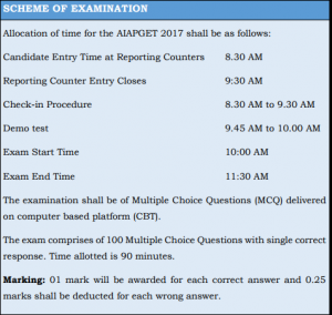 AYUSH PG Entrance Test 2017- AIAPGET Application Form, Exam Dates