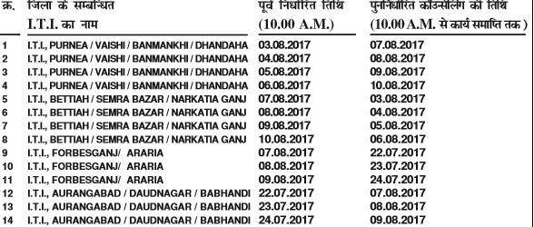 Bihar ITICAT Counselling ITI NEW Dates, 1st 2nd Seat Allotment Results