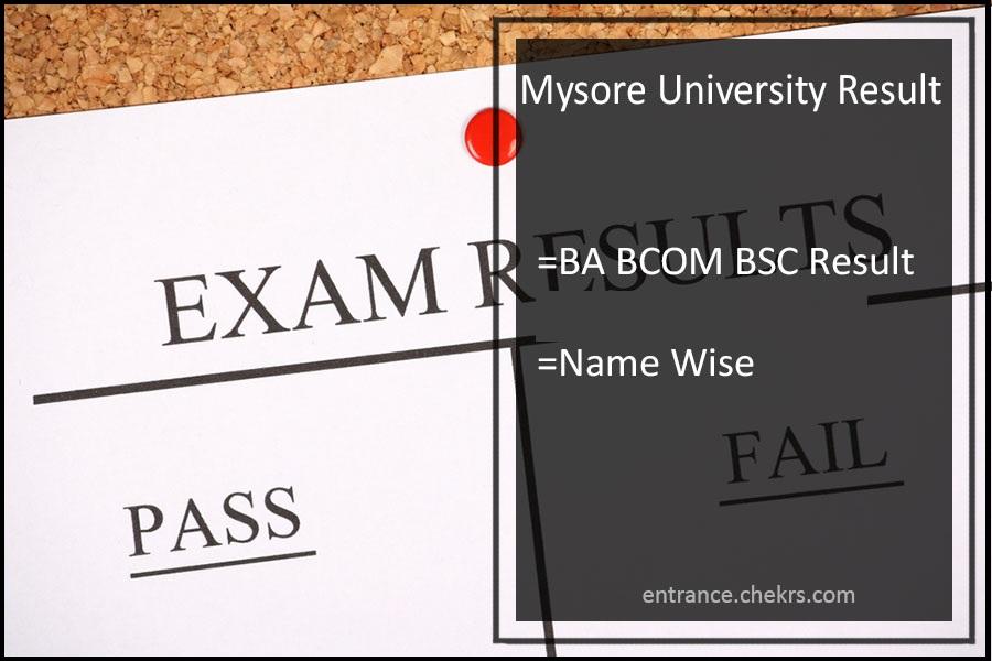 Mysore University Result Nov Dec