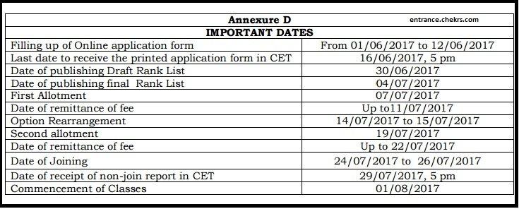 DTE Kerala M.Tech Final Rank/ Merit List @dtekerala.gov.in