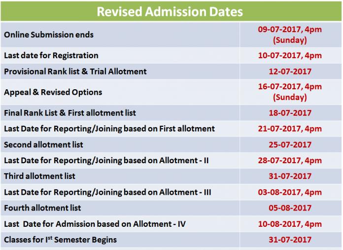 Kerala Polytechnic 2nd Allotment, Second Merit List, Rank List Releasing on 25th July