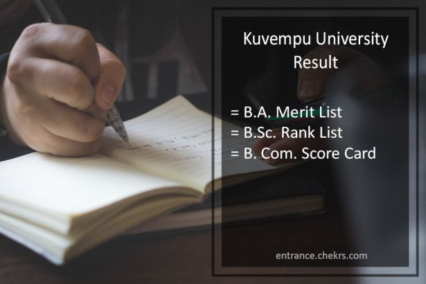 Kuvempu University Result download