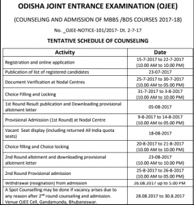OJEE MBBS Counselling, Odisha Medical Admission Schedule, Procedure