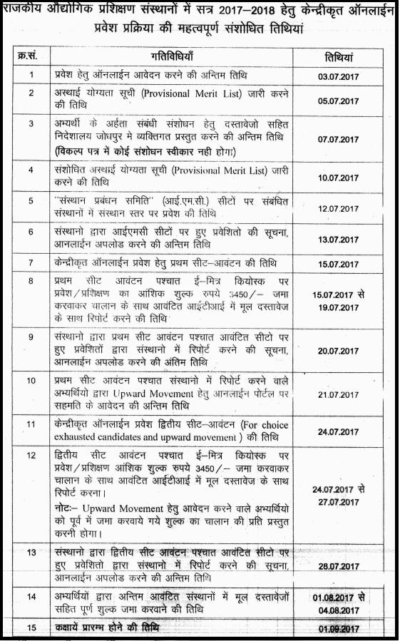 Rajasthan ITI Result - Merit List, 1st 2nd Seat Allotment Result