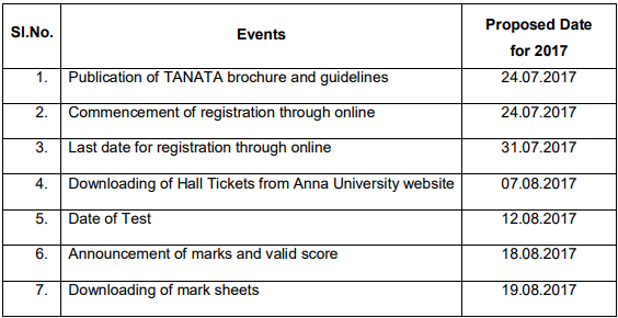 TANATA 2017- Apply Online, Exam Date, Syllabus Available